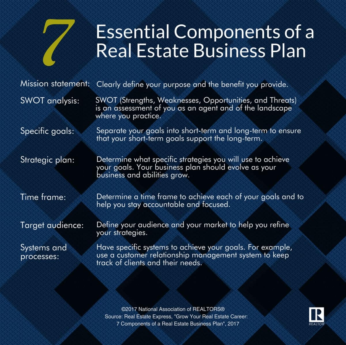 A Business Plan and You | The CE Shop